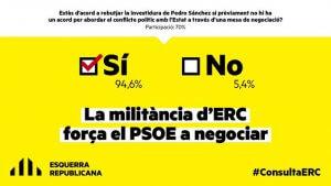 ERC vote